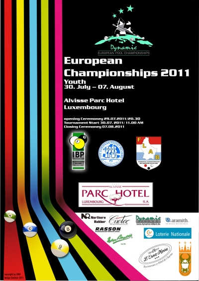 European Championships - 2011 - Youth & Seniors