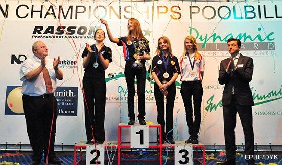 Анастасия Нечаева, золотая медалистка Чемпионата Европы в Люксембурге. Девятка